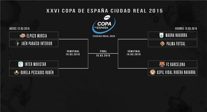 Cuadro definitivo de la XXVI Copa de España de Ciudad Real